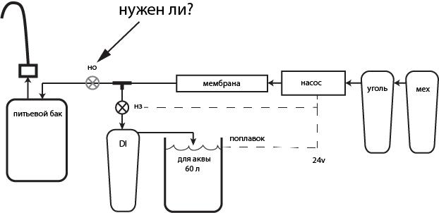 Осмос - схема.png