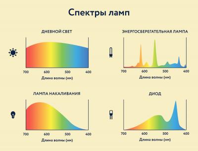 спектры.png