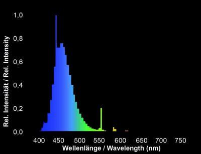 2_actinic blue_spectrum.jpg