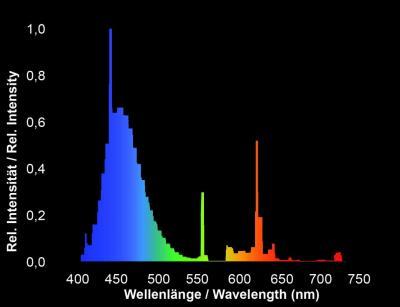 6_super-purple_spectrum.jpg