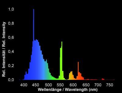 7_aquablue-azure_spectrum.jpg