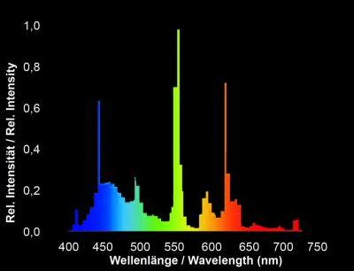 1_tropic_spectrum.jpg