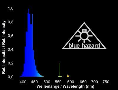 5_super actinic_spectrum.jpg