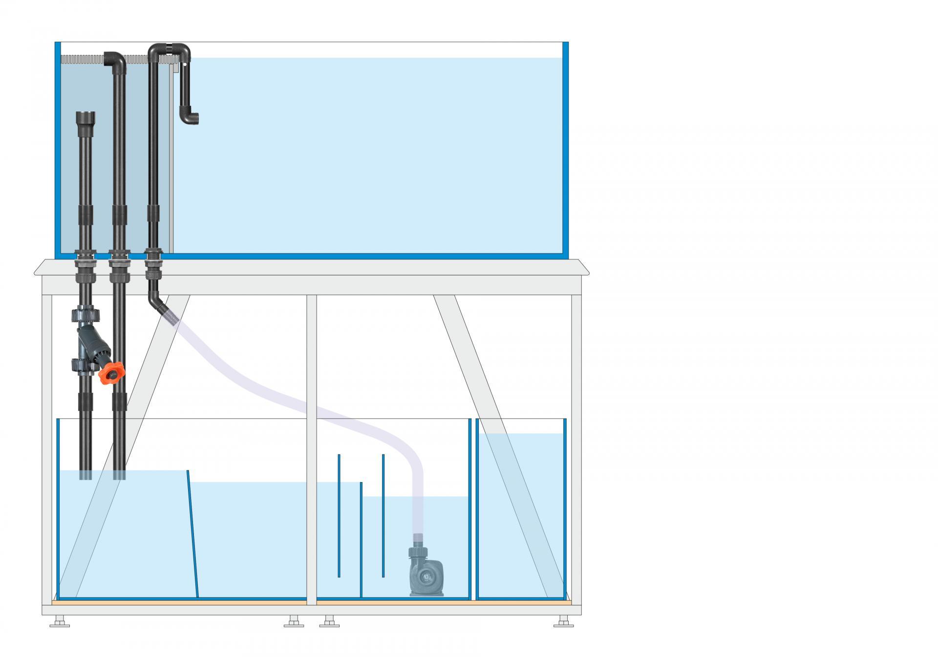 Перелив аквариум схема