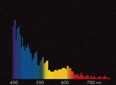 Spektralvert.Megachr.Crystal RGB.jpg