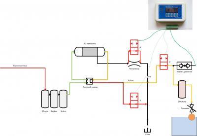 Osmosis1-mod.jpg