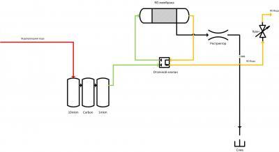 Osmosis1.jpg