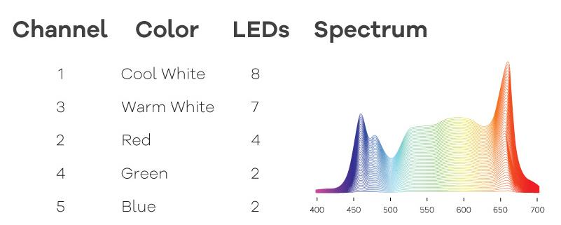 radion-xr15-pro-freshwater-spectrum.jpg